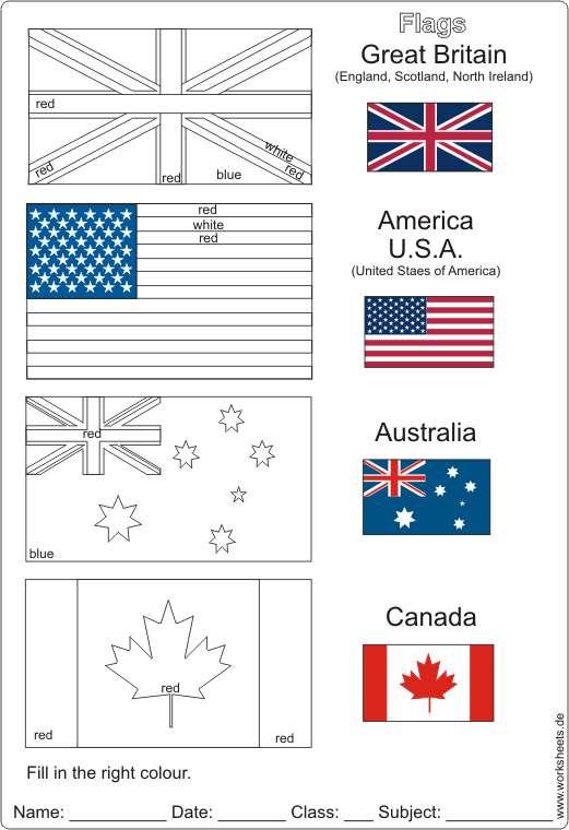 australia and england relationship with usa