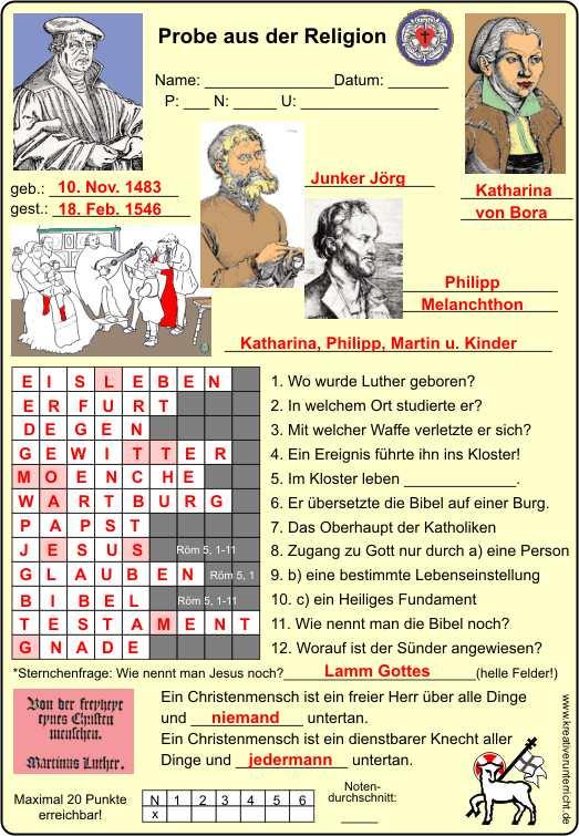 Martin Luther Fakten und Erkenntnisse