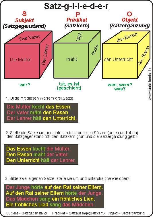 lernspiele download kostenlos deutsch