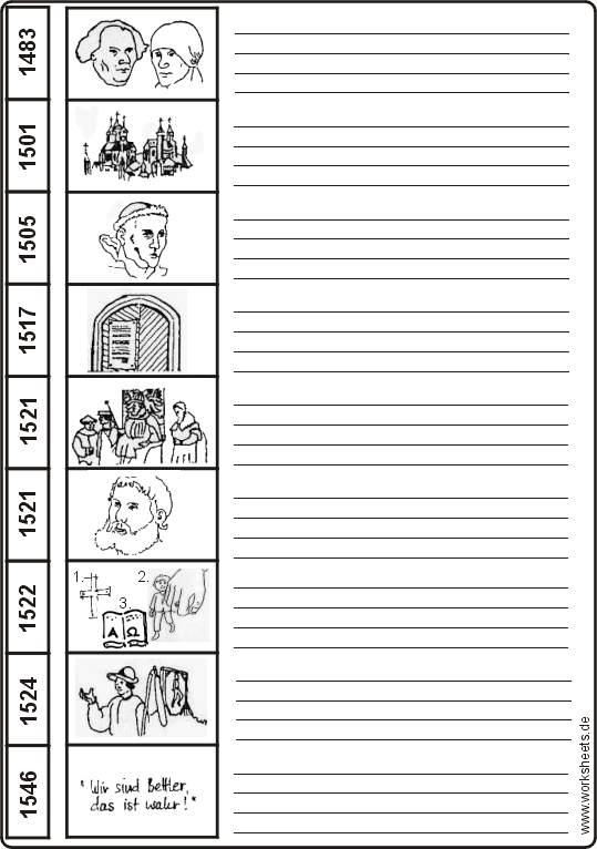 Martin Luther Zeitleiste Lebenslauf